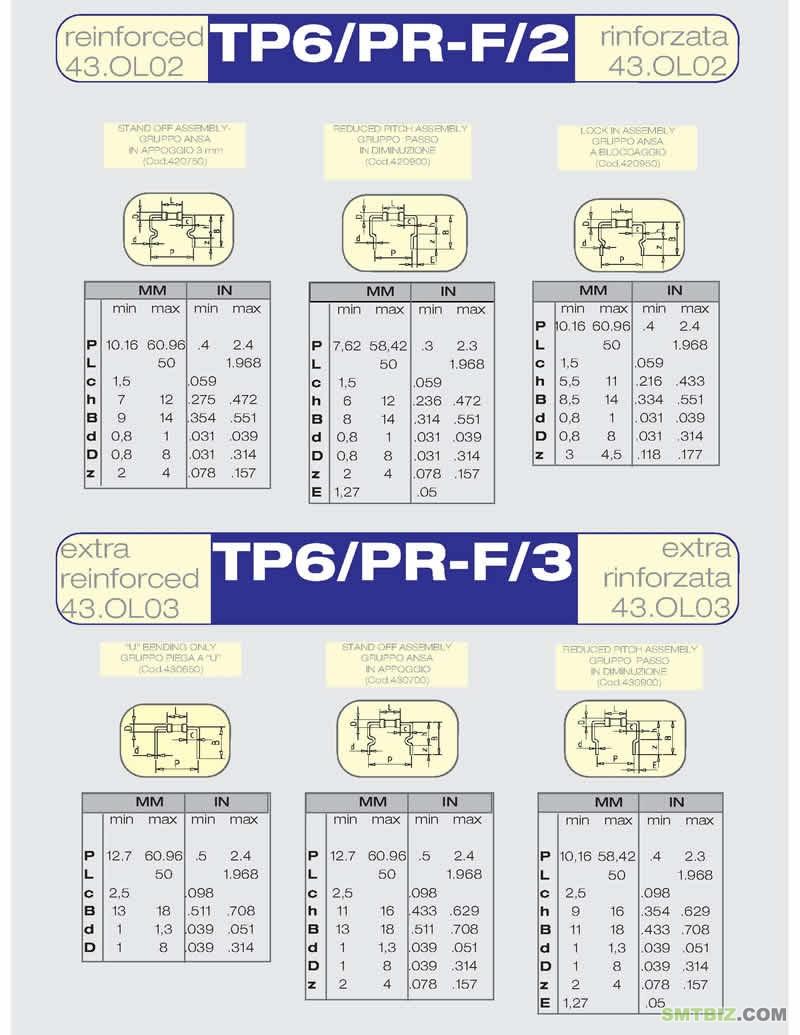 06 TP6 PRF_页面_3